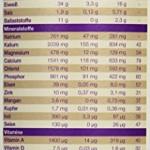 XLI.M Aktiv Aktivmahlzeit Schokolade, 1er Pack (1 x 500 g)